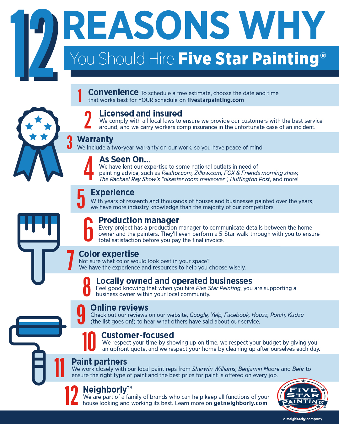 Would Hiring A Professional Painter Be The Right Choice: 12 Reasons To Hire Five Star Painting