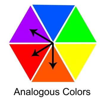 Color Coordination Made Easy Lessons From The Wheel